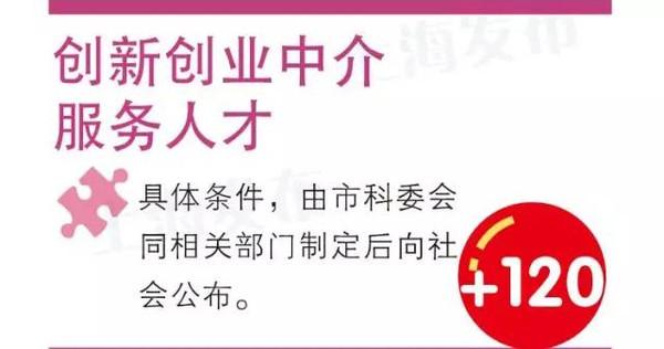 上海自力进修学院(自力教育)-自考专科|自考本科