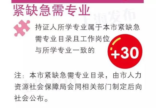 房客要办上海长期居住证对房东有什么影响?